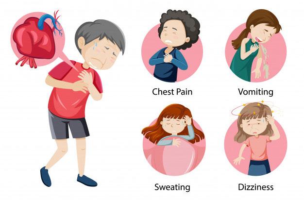 علائم سکته قلبی و جلوگیری از آن ، درمان و زمان مراجعه به پزشک